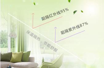 chuangxin3
